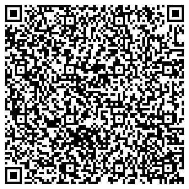 QR-код с контактной информацией организации Регион ПНТП, ЧП