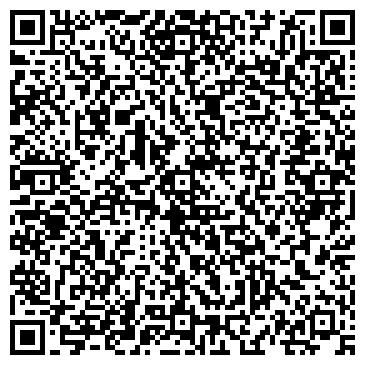 QR-код с контактной информацией организации Лантэкс НПФ, ЧП