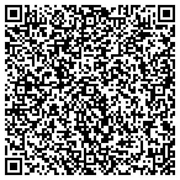QR-код с контактной информацией организации Euroimpex Polska Sp. z o.o., Компания