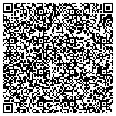 QR-код с контактной информацией организации ДИСТАНЦИЯ СИГНАЛИЗАЦИИ И СВЯЗИ СТАНЦИИ ШАХТНАЯ СЕВЕРО-КАВКАЗСКОЙ Ж Д