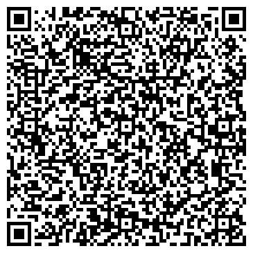 QR-код с контактной информацией организации Необходимые товары, ЧП Коваленко