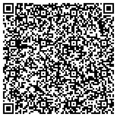 QR-код с контактной информацией организации Гигиено-медицинская индустрия, ООО