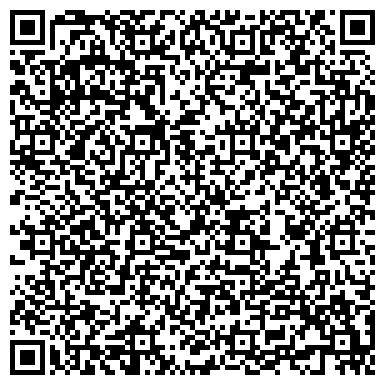 QR-код с контактной информацией организации Будторг Балтика, ООО