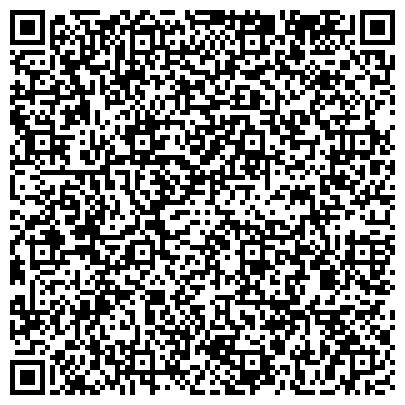 QR-код с контактной информацией организации НПФ Промхимэкспорт 2005, ЧП
