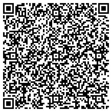 QR-код с контактной информацией организации Синтез НПП, ЧП