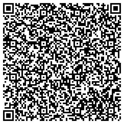 QR-код с контактной информацией организации Северодонецкое объединение Азот, ЧАО