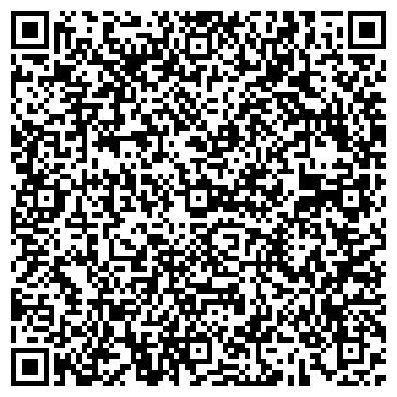 QR-код с контактной информацией организации АТИК Химпром, ООО НПП
