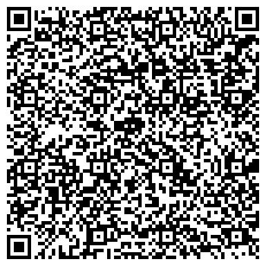 QR-код с контактной информацией организации Все для дома и Вашей красоты, магазин, ЧП