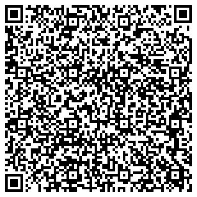 QR-код с контактной информацией организации Авакс - профессиональная паркетная химия, ЧП