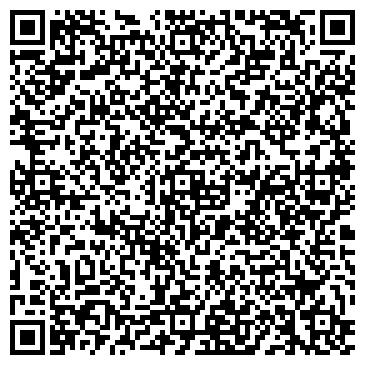 QR-код с контактной информацией организации НПП Доминанта, ООО
