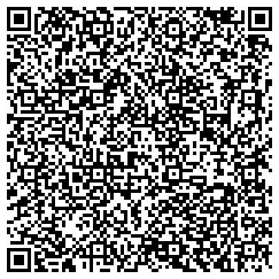 QR-код с контактной информацией организации Херсонская Нефтеная Компания (Южнефть), ООО