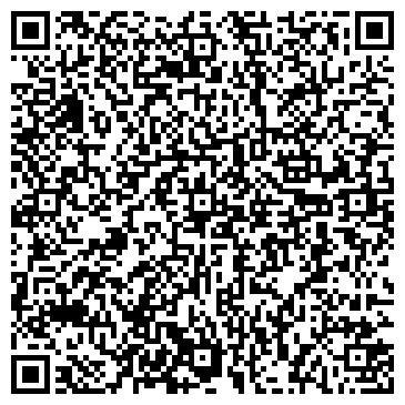 QR-код с контактной информацией организации Субъект предпринимательской деятельности Сытник С.Н. СПД