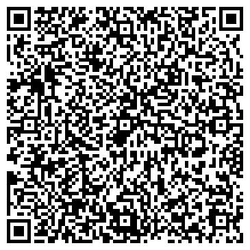 QR-код с контактной информацией организации Украгроком, ЧП