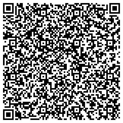 QR-код с контактной информацией организации Научно-производственная фирма Маскарт, ЧП