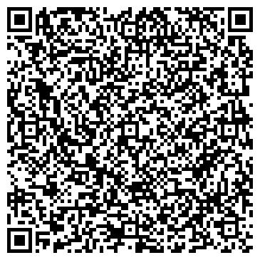 QR-код с контактной информацией организации Бутылов Н. В., СПД