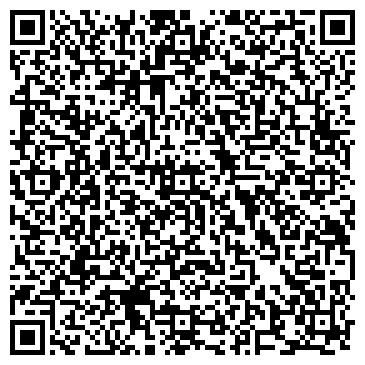 QR-код с контактной информацией организации Панченко Ю.А., СПД