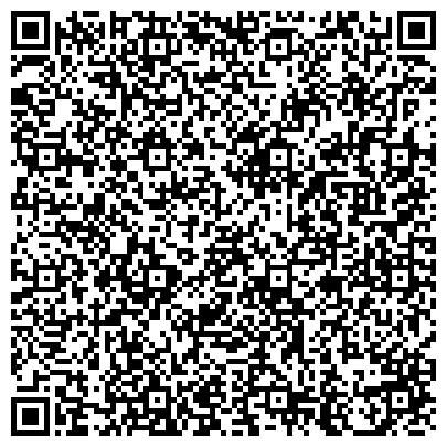 QR-код с контактной информацией организации Научно-производственное предприятие Техногерм, ООО
