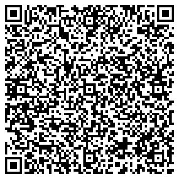 QR-код с контактной информацией организации Витротест, Компания НПК
