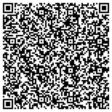 QR-код с контактной информацией организации Будиндустрия ЛТД, ООО