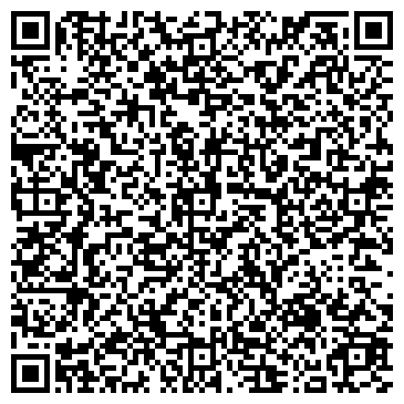 QR-код с контактной информацией организации интернет-магазин «Биоглобин», Другая