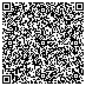 QR-код с контактной информацией организации Агронафтотрейд (АНТ), ООО