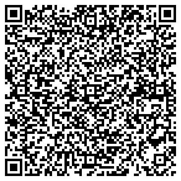 QR-код с контактной информацией организации МинГорбатко Удоб, ЧП