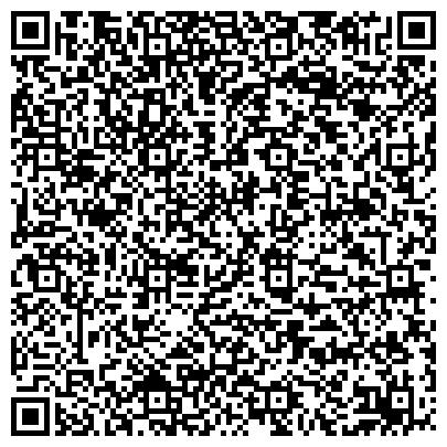 QR-код с контактной информацией организации Эрова Поланд, ООО (EROWA Poland)
