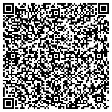 QR-код с контактной информацией организации Реском Инвест, ООО