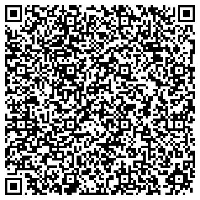 QR-код с контактной информацией организации Институт Сельскохозяйственной Микробиологии, УААН