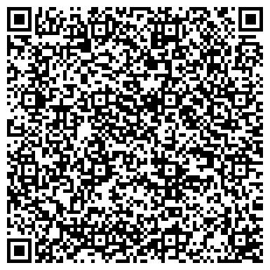 QR-код с контактной информацией организации Харьковский коксовый завод, АОЗТ