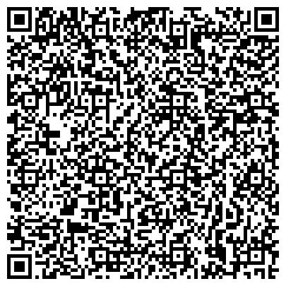 QR-код с контактной информацией организации EnerPlastics LLC (Энерпластик), ООО