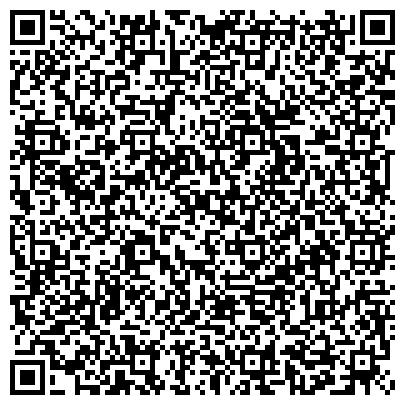 QR-код с контактной информацией организации Украинский государственный НИИ пластмасс, ГП