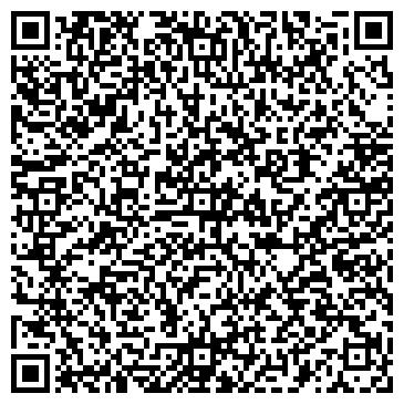 QR-код с контактной информацией организации Империя Пром, ИП