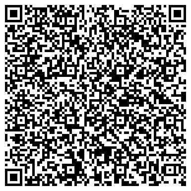 QR-код с контактной информацией организации Euro Goods Trading (Евро Годс Трэйдинг), ИП