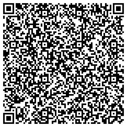 QR-код с контактной информацией организации Перформерсистем, ТОО