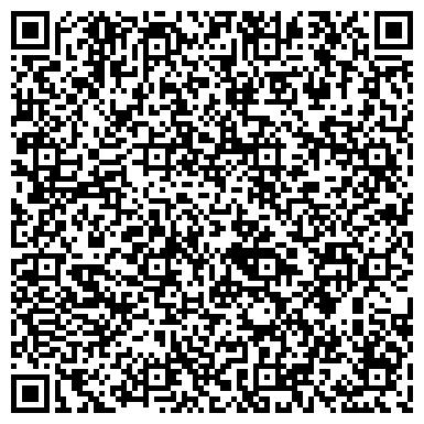QR-код с контактной информацией организации Караганда ИНД Оил Ко, ТОО