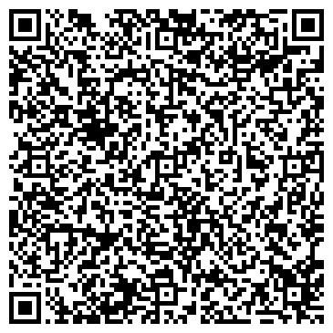 QR-код с контактной информацией организации Уральскотын, ОАО