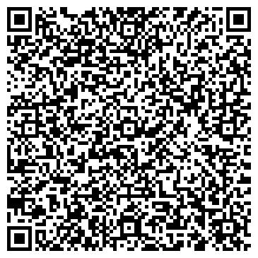 """QR-код с контактной информацией организации ООО """"Термотех Эквипмент"""""""