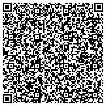 QR-код с контактной информацией организации СЛУЖБА ИНФОРМАЦИИ ПО КУЛЬТУРЕ И ИСКУССТВУ НАЦИОНАЛЬНОЙ БИБЛИОТЕКИ ИМ. А. М. АМУР-САНАНА