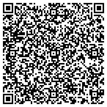 QR-код с контактной информацией организации Другая ТОО «POLYSET КОСТАНАЙ»