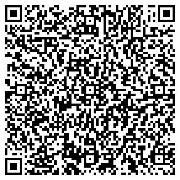 QR-код с контактной информацией организации «Тепло Всегда», Субъект предпринимательской деятельности
