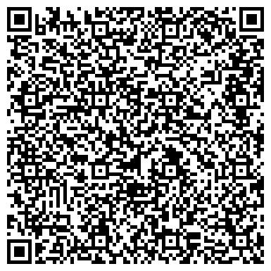 QR-код с контактной информацией организации Электросчетчики — учет и энергосбережение