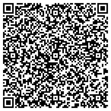 QR-код с контактной информацией организации Интернет магазин zdorovaya-eda