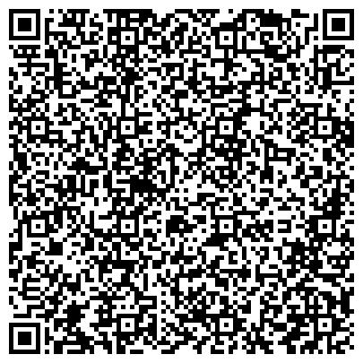 QR-код с контактной информацией организации Ecoshops (Экошопс), Компания