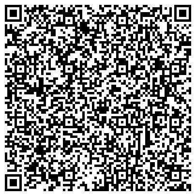 QR-код с контактной информацией организации Укрэнерготерм (Антал-Индустрия Киевский филиал, ООО