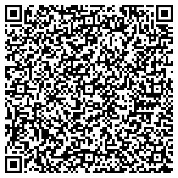 QR-код с контактной информацией организации Назаров Павел Юрьевич, ЧП