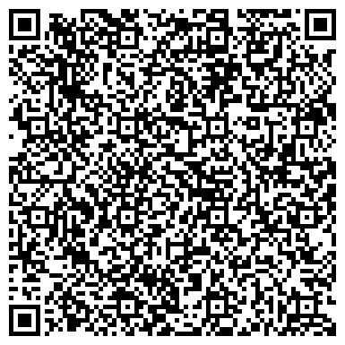 QR-код с контактной информацией организации Индустриалобеспечение, ООО