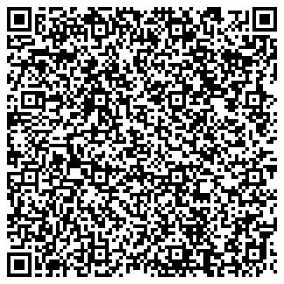 QR-код с контактной информацией организации Днепртехноинвест, ООО