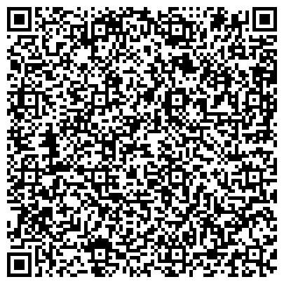 QR-код с контактной информацией организации Николаевский биотопливный завод (НБЗ) ,ООО