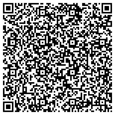 QR-код с контактной информацией организации Атлас-Энерго, ООО
